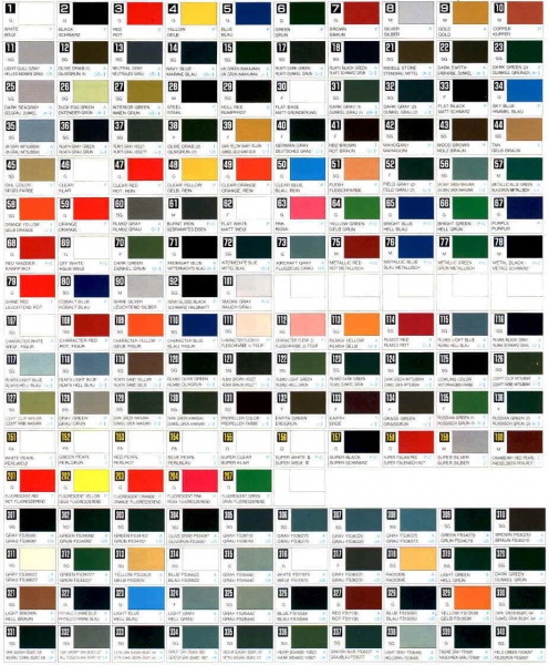Таблица цветов красителей